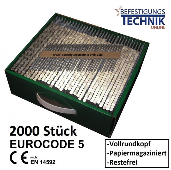 20° Rundkopf Streifennägel 3,1x80mm Ring verzinkt Papier für Hikoki NR1890DBRL Nagler